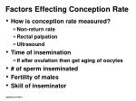 factors effecting conception rate