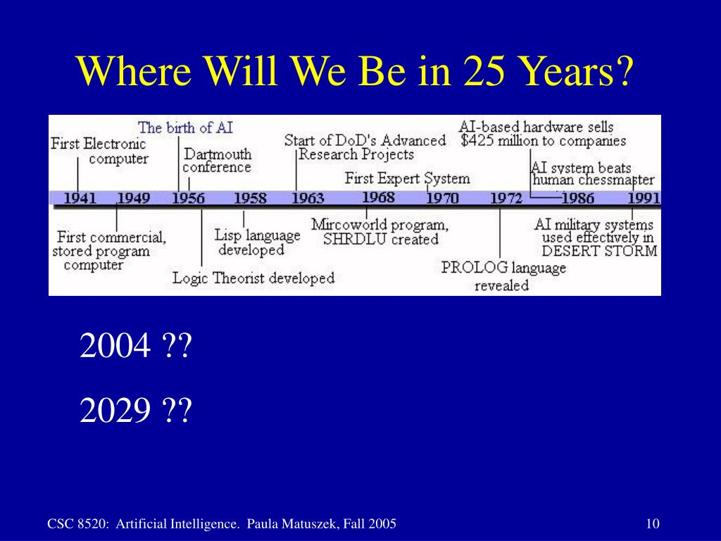 Where Will We Be in 25 Years?