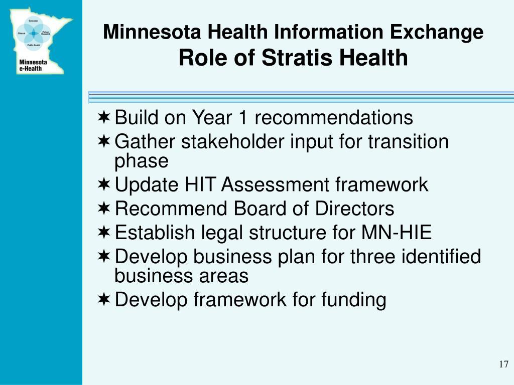 Minnesota Health Information Exchange