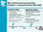 mn e health steering committee progress proposed actions 2004 2006
