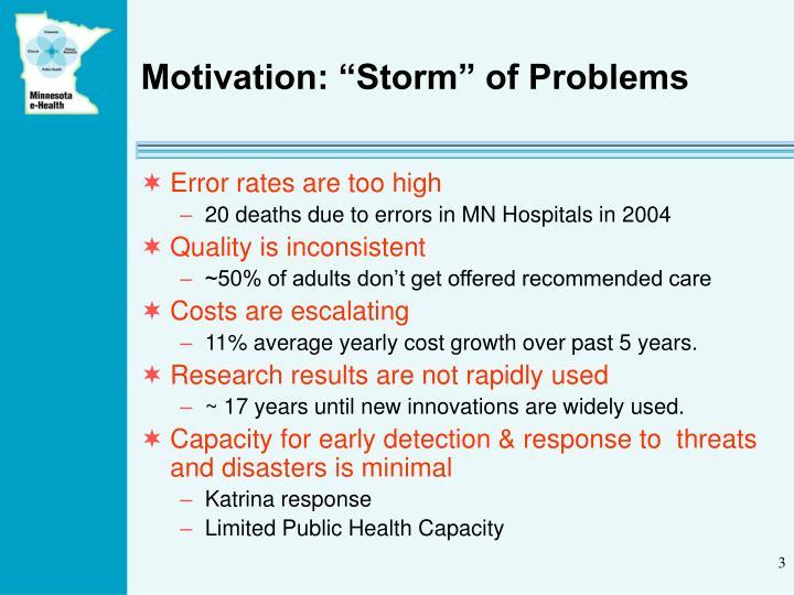 Motivation storm of problems