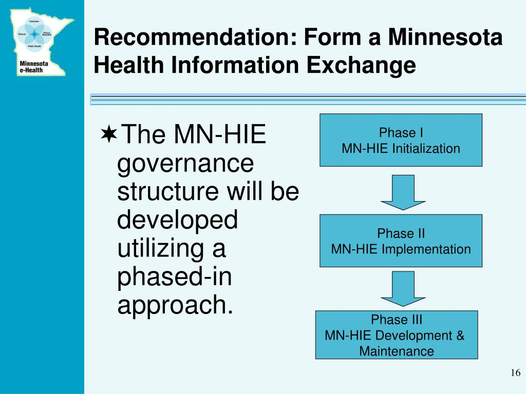 Recommendation: Form a Minnesota Health Information Exchange