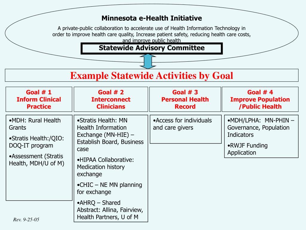 Minnesota e-Health Initiative