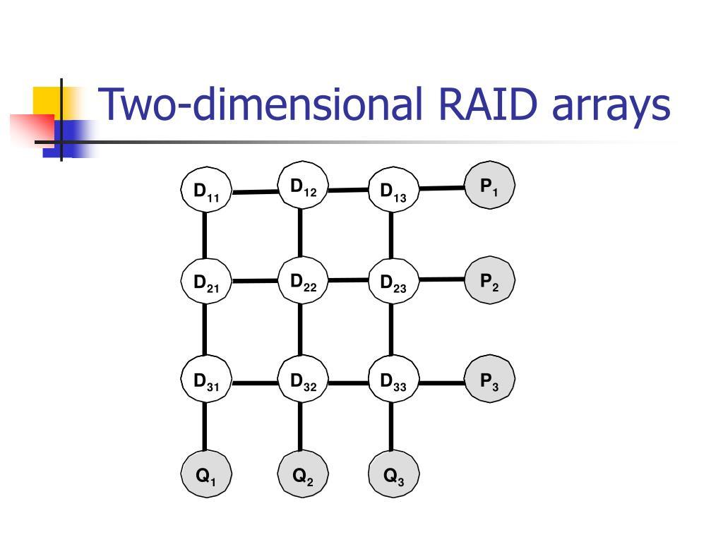 Two-dimensional RAID arrays