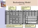 backordering model figure 15 9