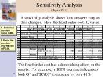 sensitivity analysis figure 15 6