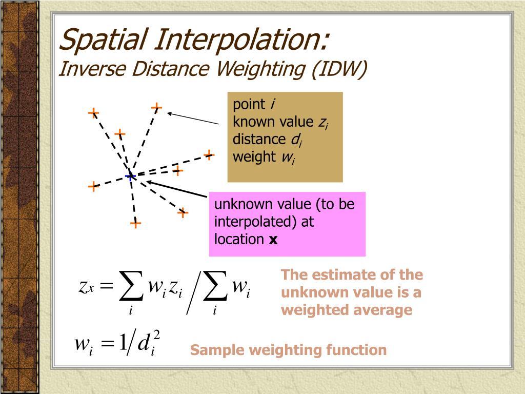 Spatial Interpolation: