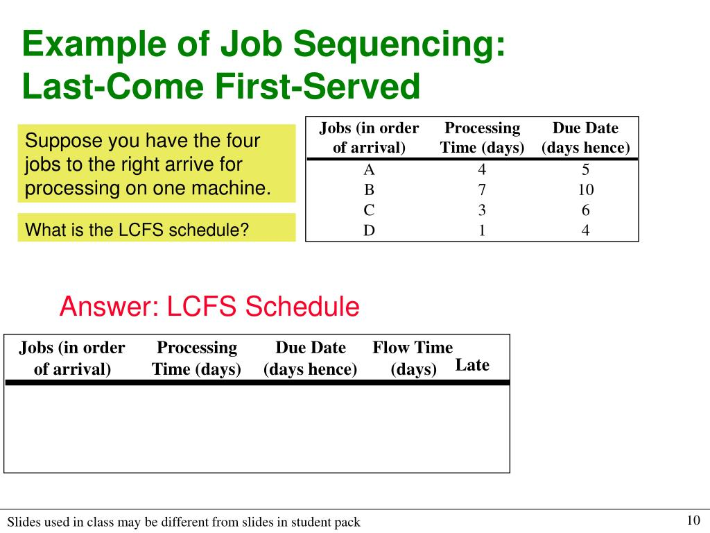 Example of Job Sequencing: