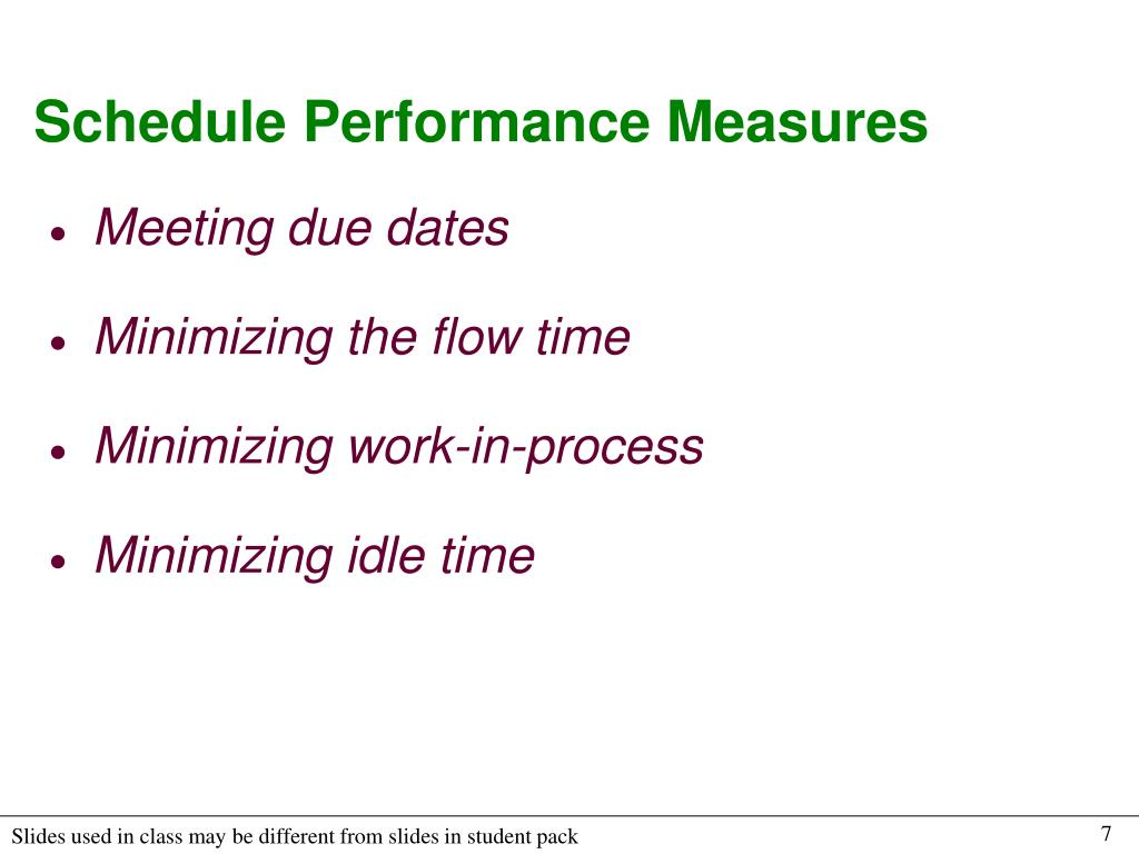 Schedule Performance Measures