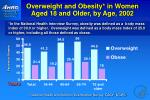 overweight and obesity in women aged 18 and older by age 2002