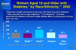 women aged 18 and older with diabetes by race ethnicity 2002
