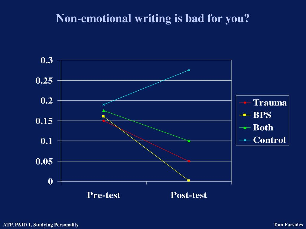Non-emotional writing is bad for you?