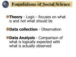 foundations of social science