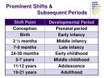 prominent shifts subsequent periods