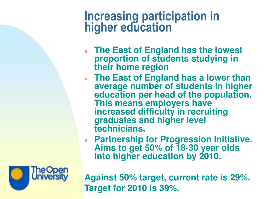 Increasing participation in higher education