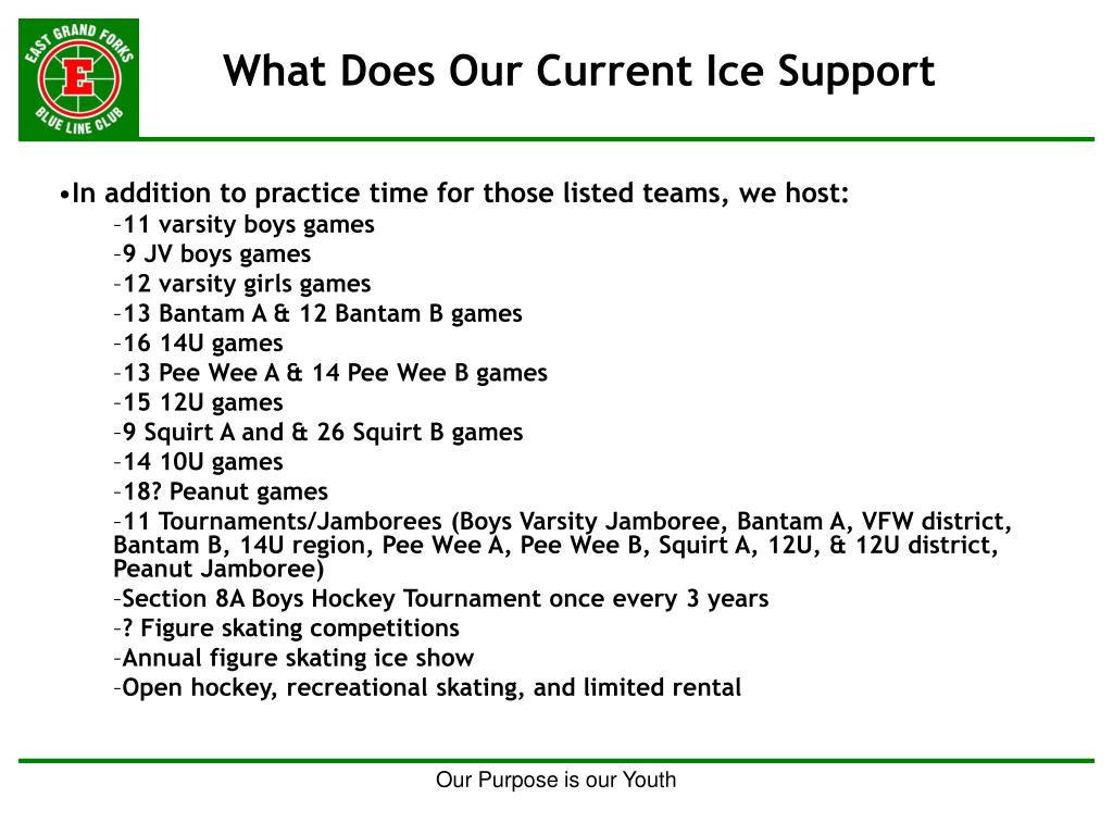 What Does Our Current Ice Support