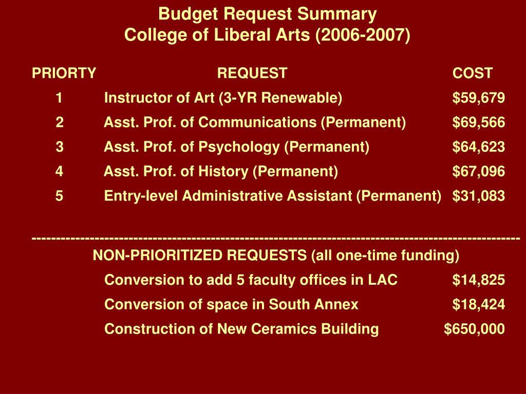Budget Request Summary