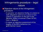 infringements procedure legal nature