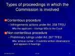 types of proceedings in which the commission is involved