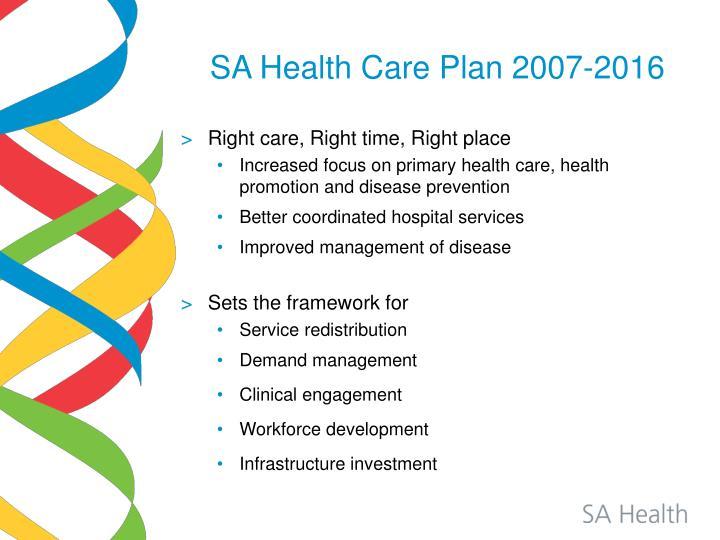 SA Health Care Plan 2007-2016