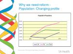 why we need reform population changing profile