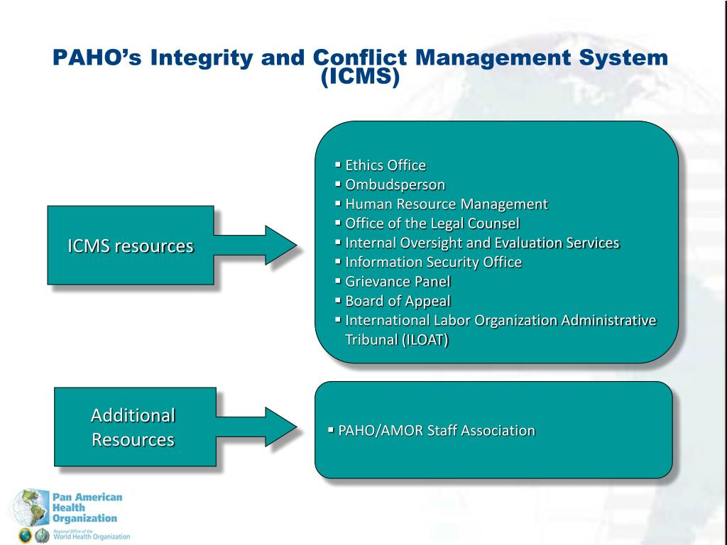 PAHO's Integrity and Conflict Management System (ICMS)