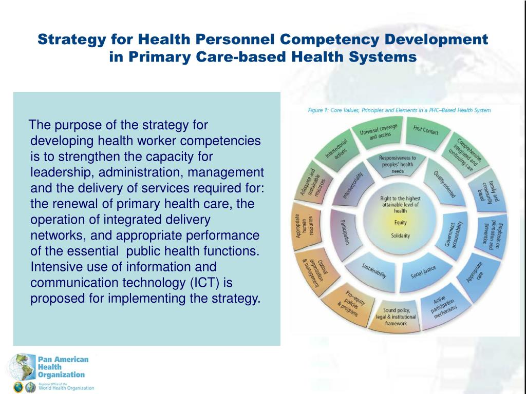 Strategy for Health Personnel Competency Development in Primary Care-based Health Systems