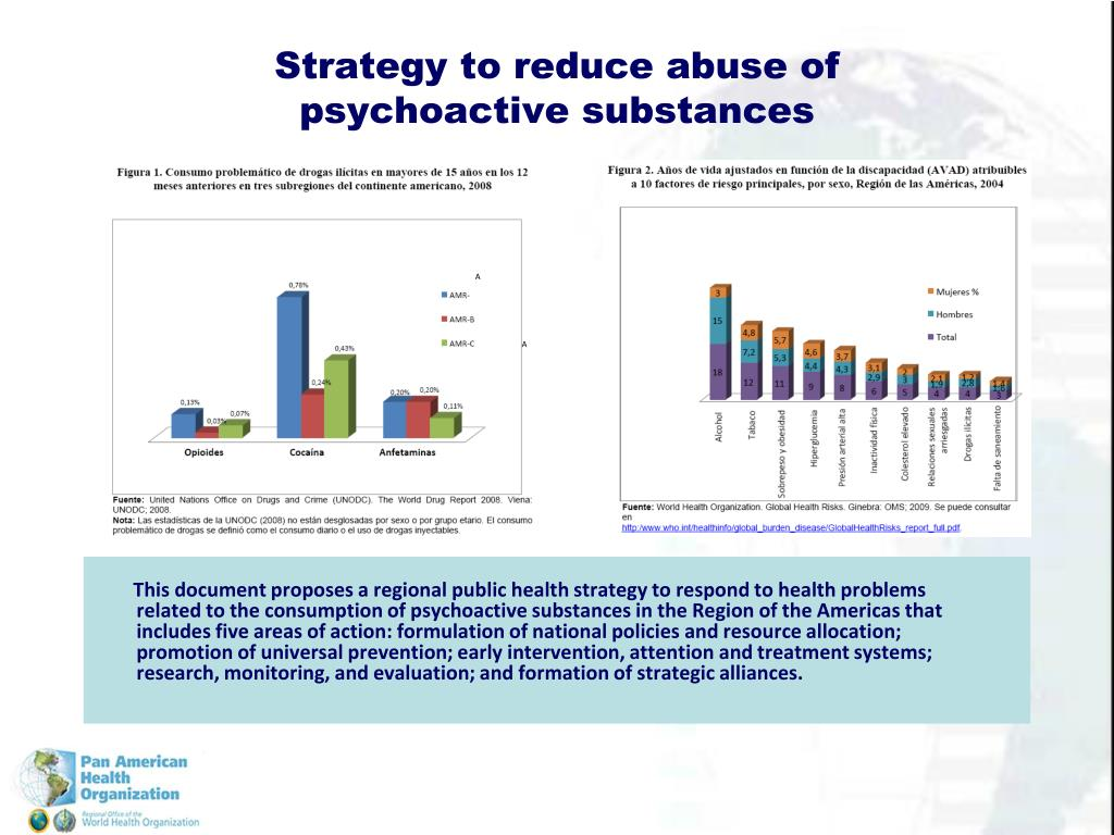 Strategy to reduce abuse of