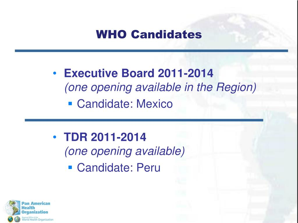 WHO Candidates