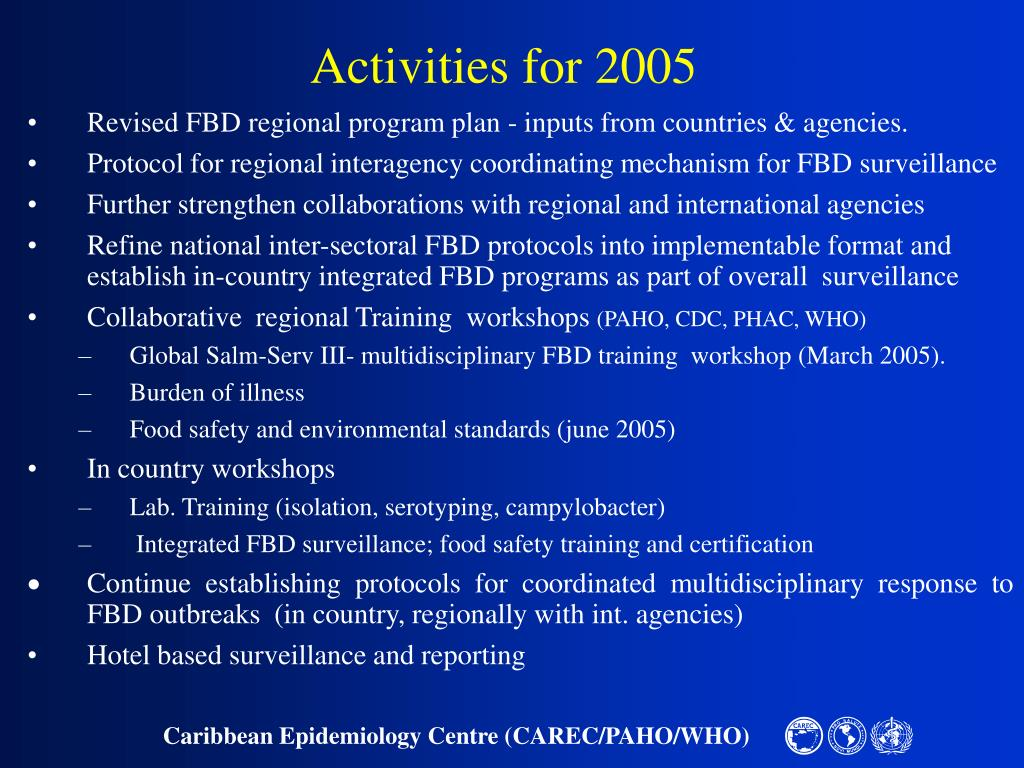 Activities for 2005