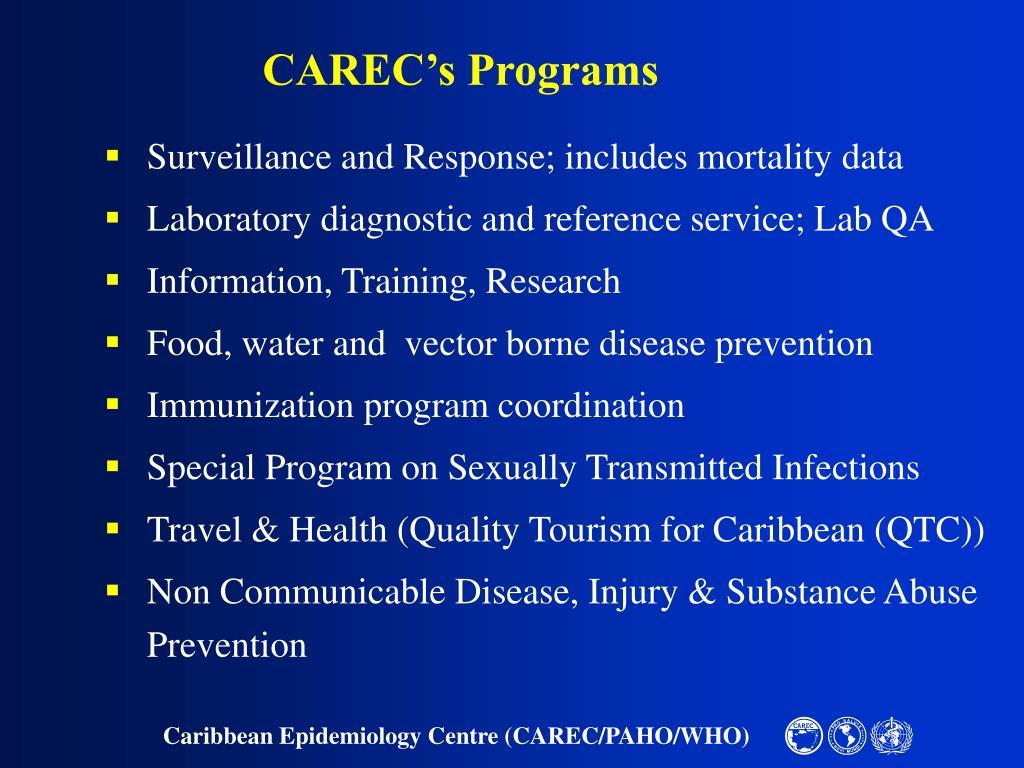 CAREC's Programs