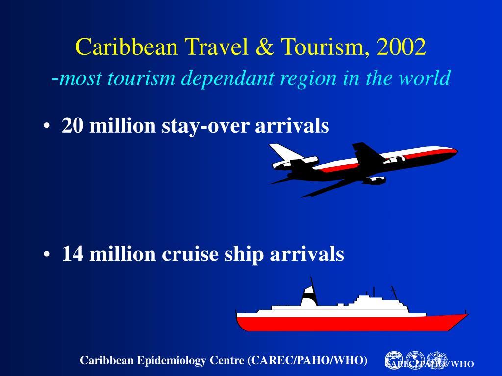 Caribbean Travel & Tourism, 2002