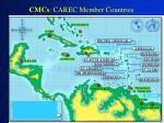 cmcs carec member countries