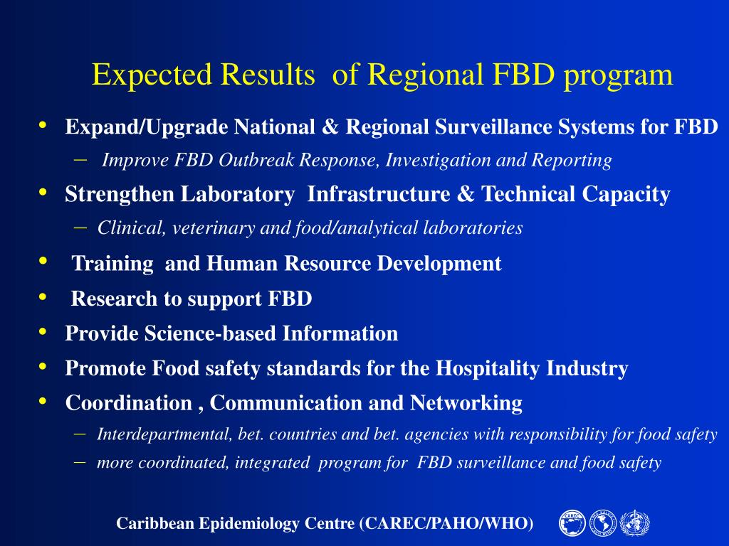 Expected Results  of Regional FBD program