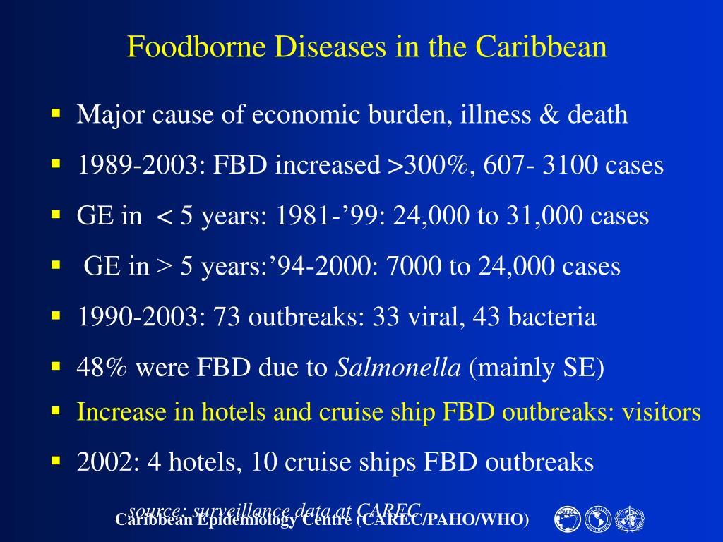 Foodborne Diseases in the Caribbean