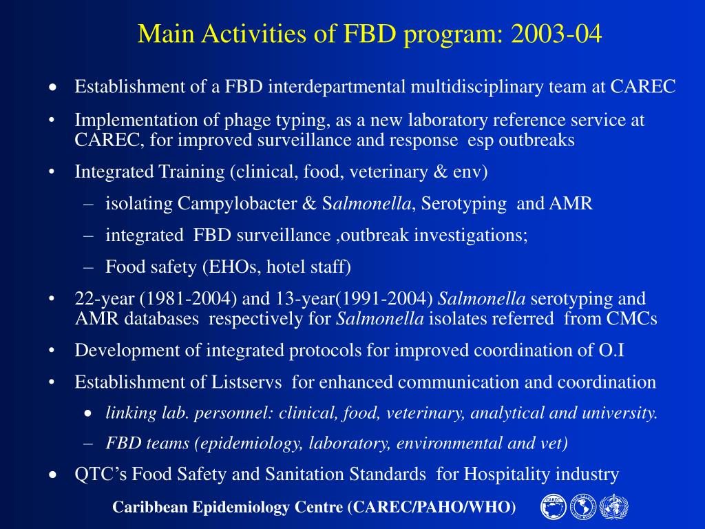 Main Activities of FBD program: 2003-04