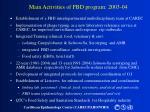 main activities of fbd program 2003 0428