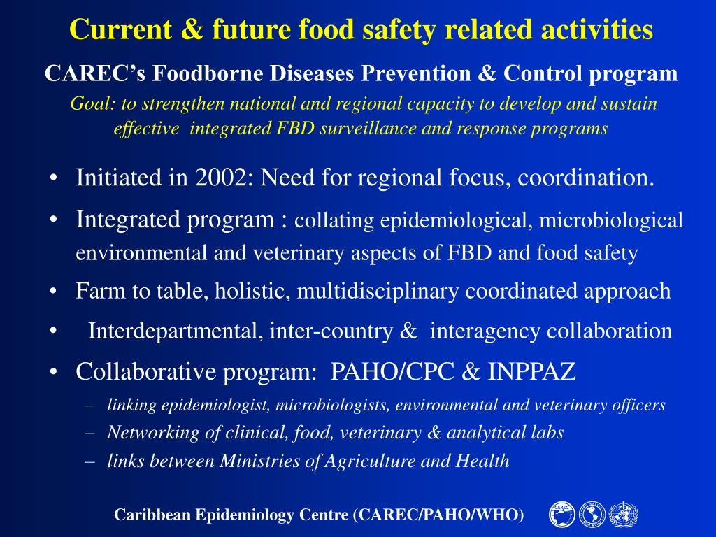Current & future food safety related activities