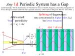 any 1d periodic system has a gap21