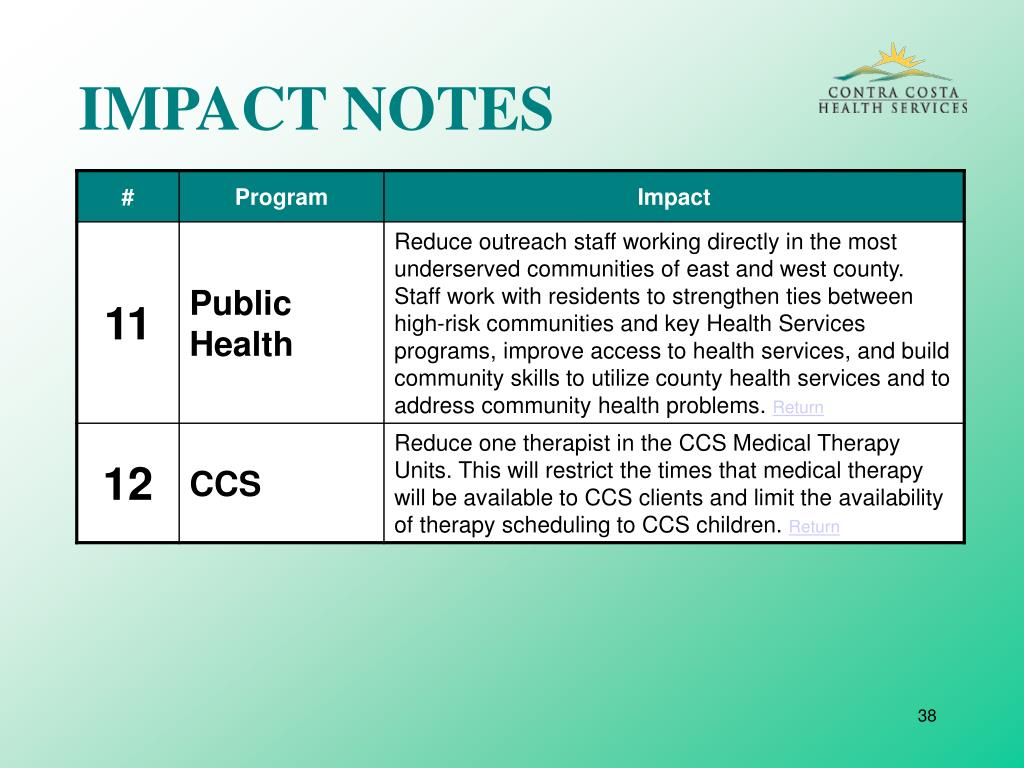 IMPACT NOTES