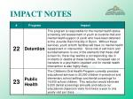 impact notes43