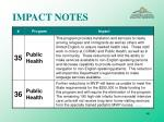 impact notes48