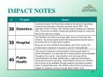 impact notes50