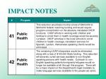 impact notes51