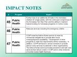 impact notes53