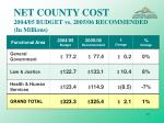 net county cost 2004 05 budget vs 2005 06 recommended in millions
