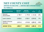 net county cost 2005 06 baseline vs 2005 06 recommended in millions