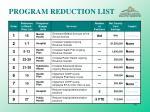 program reduction list