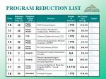 program reduction list31