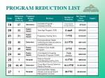 program reduction list32